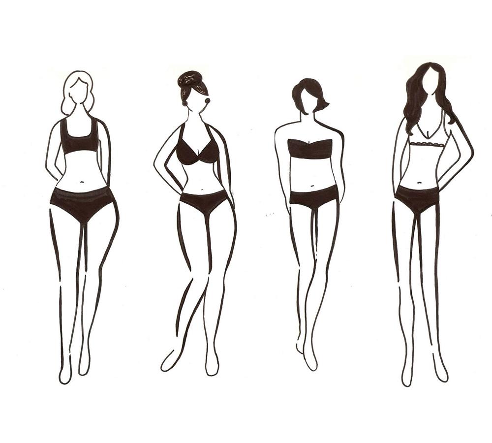 body-shape-guide